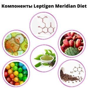 состав лептиген меридиан диет
