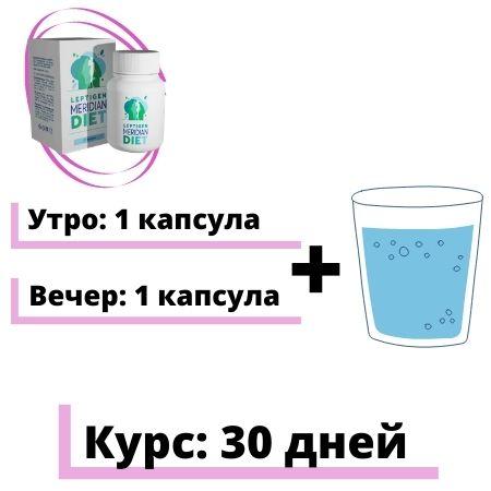 способ применения лептиген меридиан